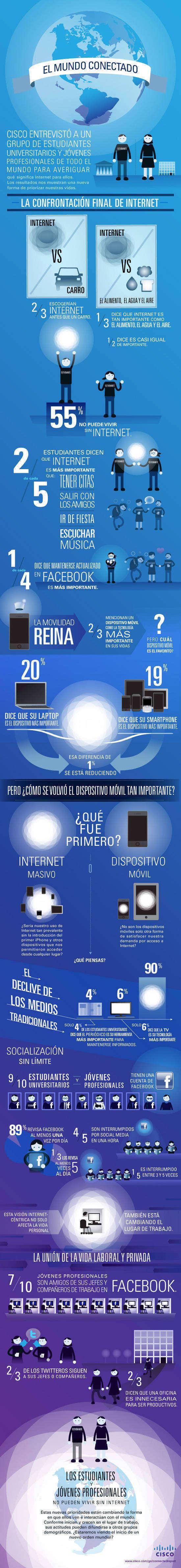la_importancia_de_internet