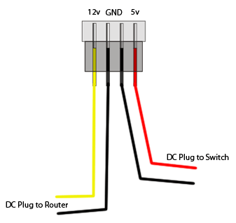153806335c57828607f1648a7f9450f373d2f4bd led electrical question short circuit question anandtech forums molex wiring diagram at soozxer.org