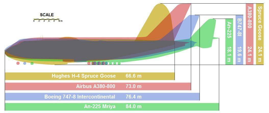 Największy hydroplan 15