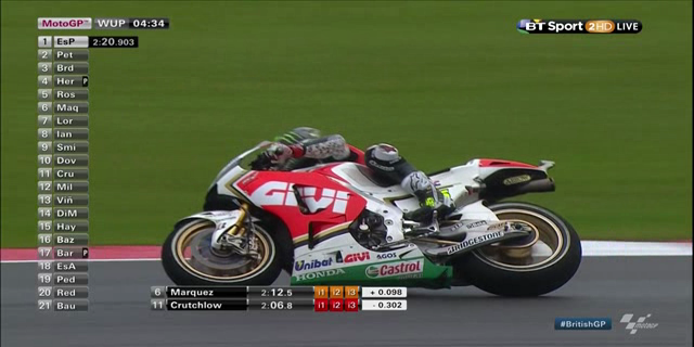 MotoGP 2015 British Grand Prix Warm Up XviD-AFG
