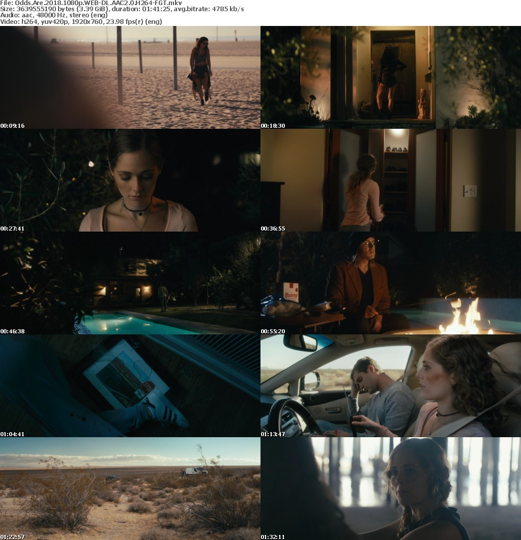 Odds Are 2018 1080p WEB-DL AAC2 0 H264-FGT