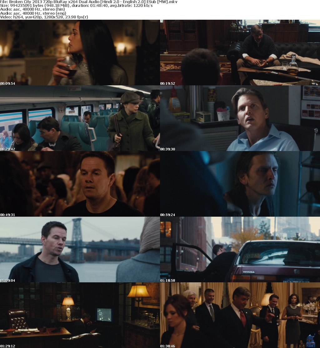 Broken City (2013) 720p BluRay x264 Dual Audio [Hindi+English] ESub-MW