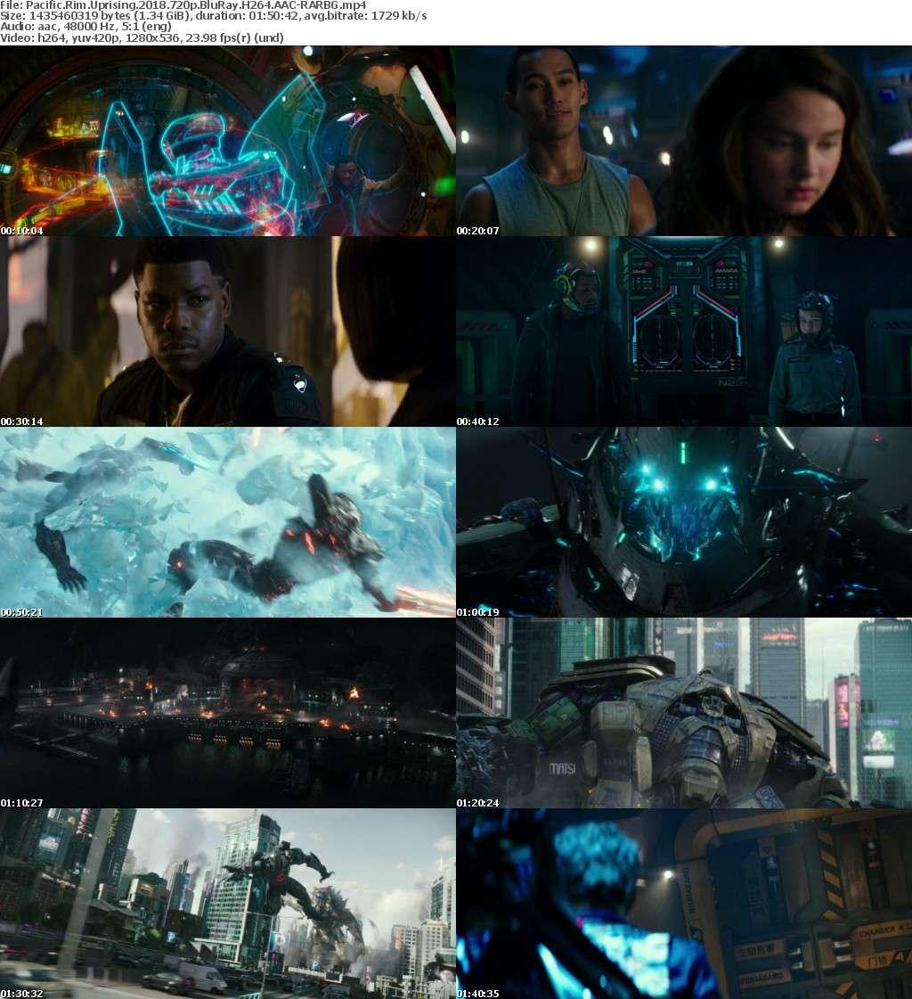 Pacific Rim Uprising (2018) 720p BluRay H264 AAC-RARBG