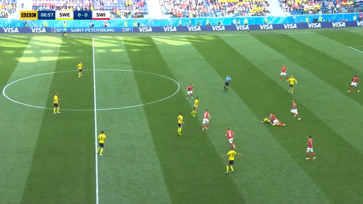 FIFA World Cup 2018 Round of 16 Sweden Vs Switzerland HDTV x264-PLUTONiUM