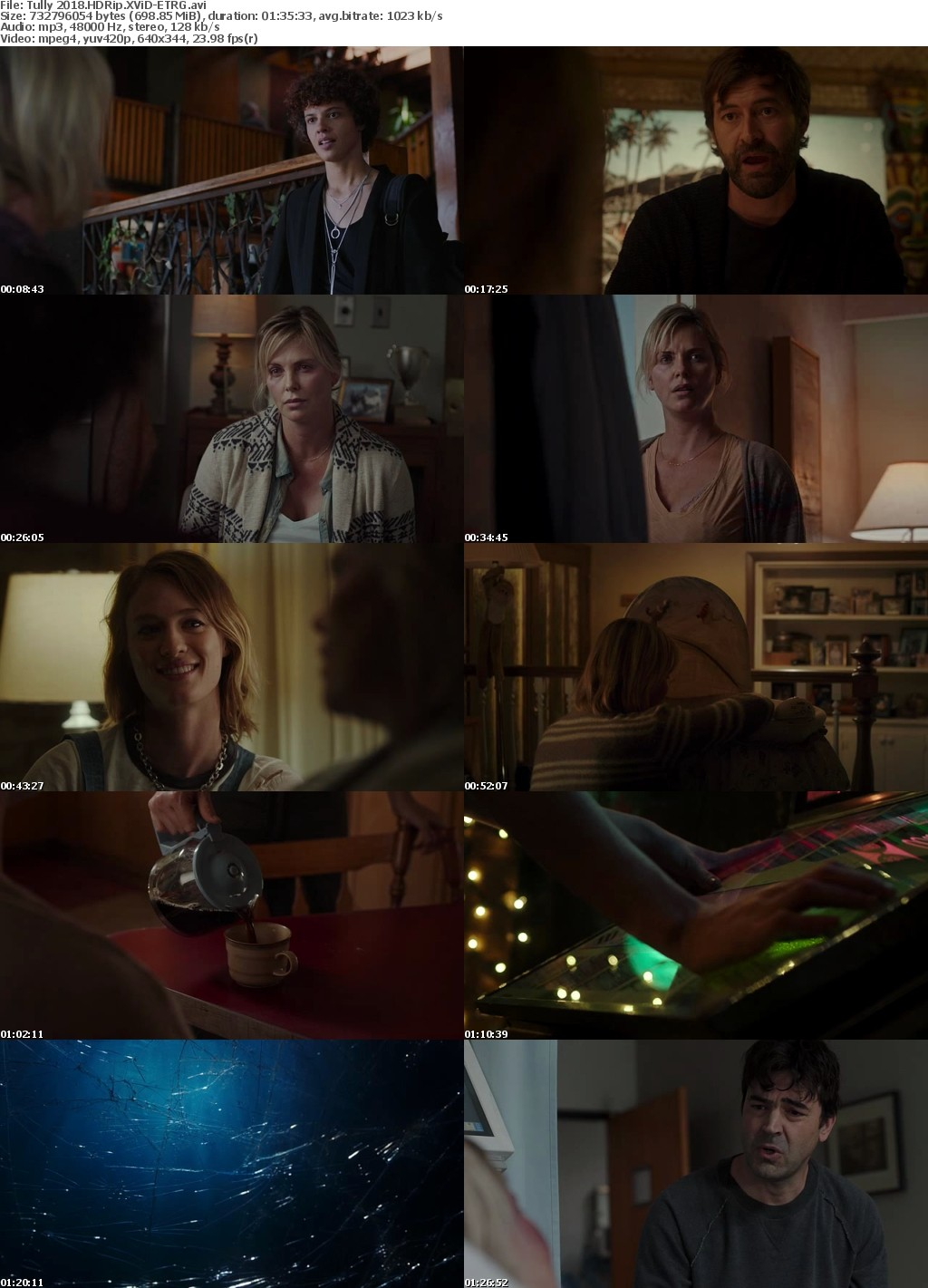 Tully (2018) HDRip XViD-ETRG