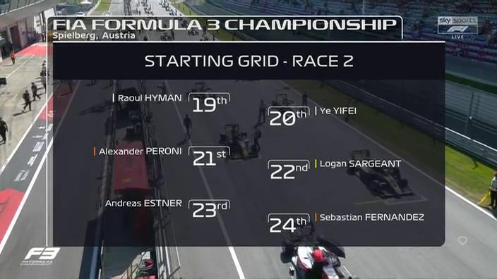 Formula3 2019 Austrian Grand Prix Race Two PDTV x264-GRiP